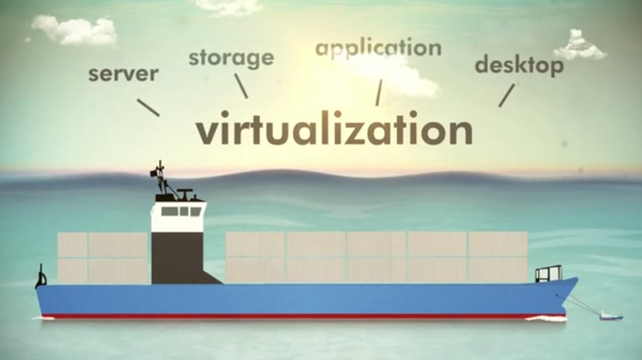 Erklärvideo für Serverstruktur von HPE